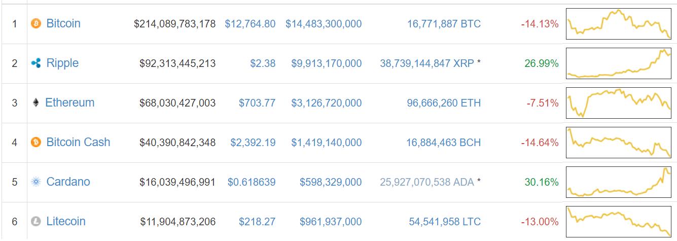 Fundo de investimento bitcoin minerals