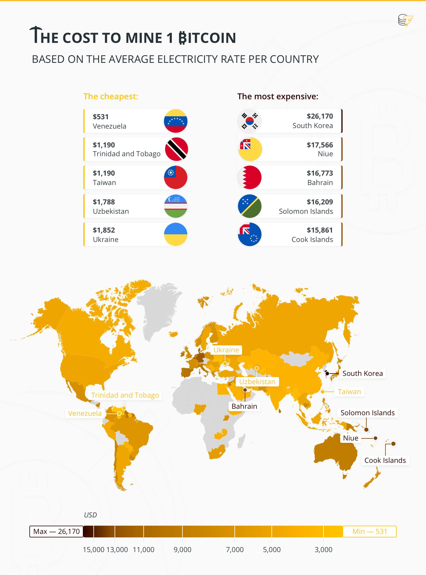 Ťaženie kryptomien - kde na svete sa to najviac oplatí?